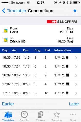 SBB schedule